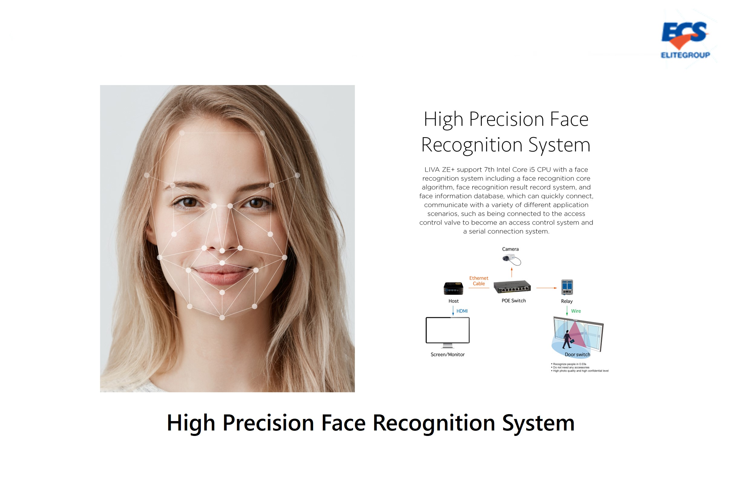 ECS High Precision Face Recognition System Introduction