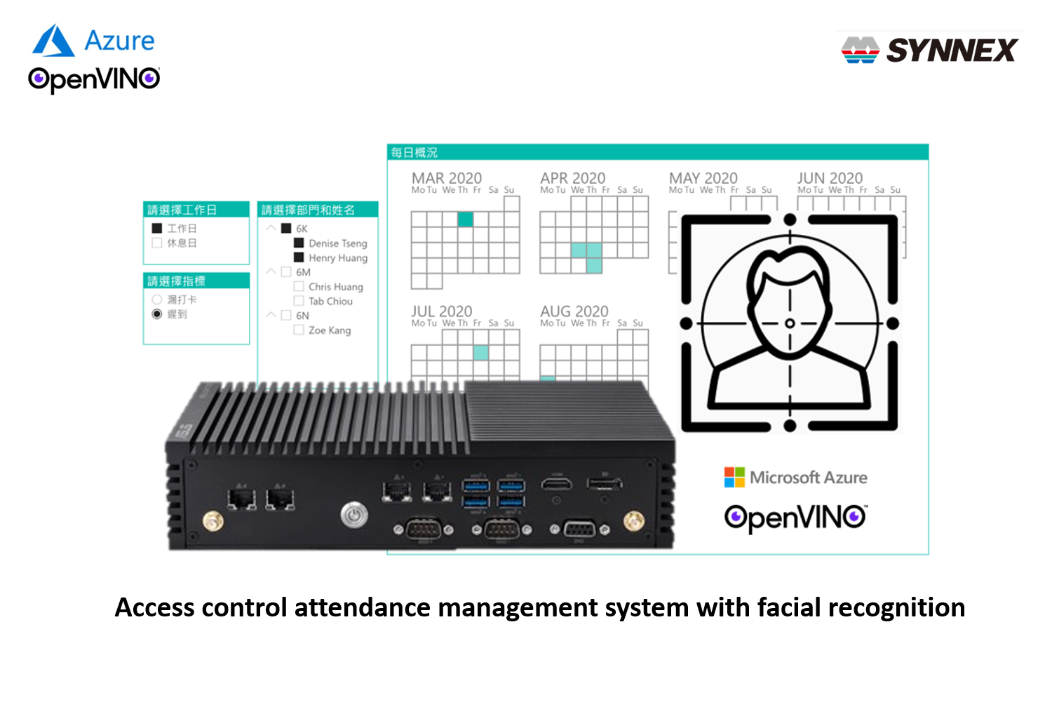 Access control attendance management system with facial recognition